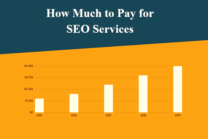 How Much To Pay For SEO Services
